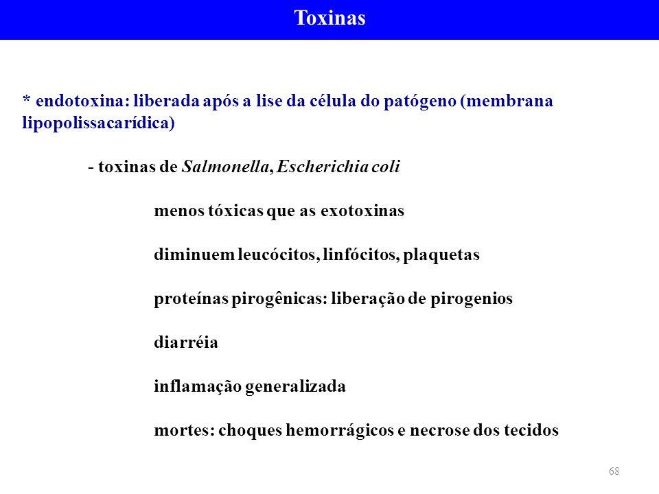 * endotoxina: liberada após a lise da célula do patógeno (membrana lipopolissacarídica) - toxinas de Salmonella, Escherichia coli menos tóxicas que as