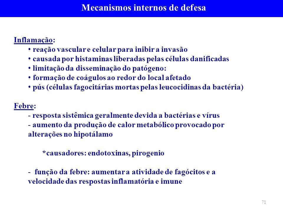 Inflamação: reação vascular e celular para inibir a invasão causada por histaminas liberadas pelas células danificadas limitação da disseminação do pa