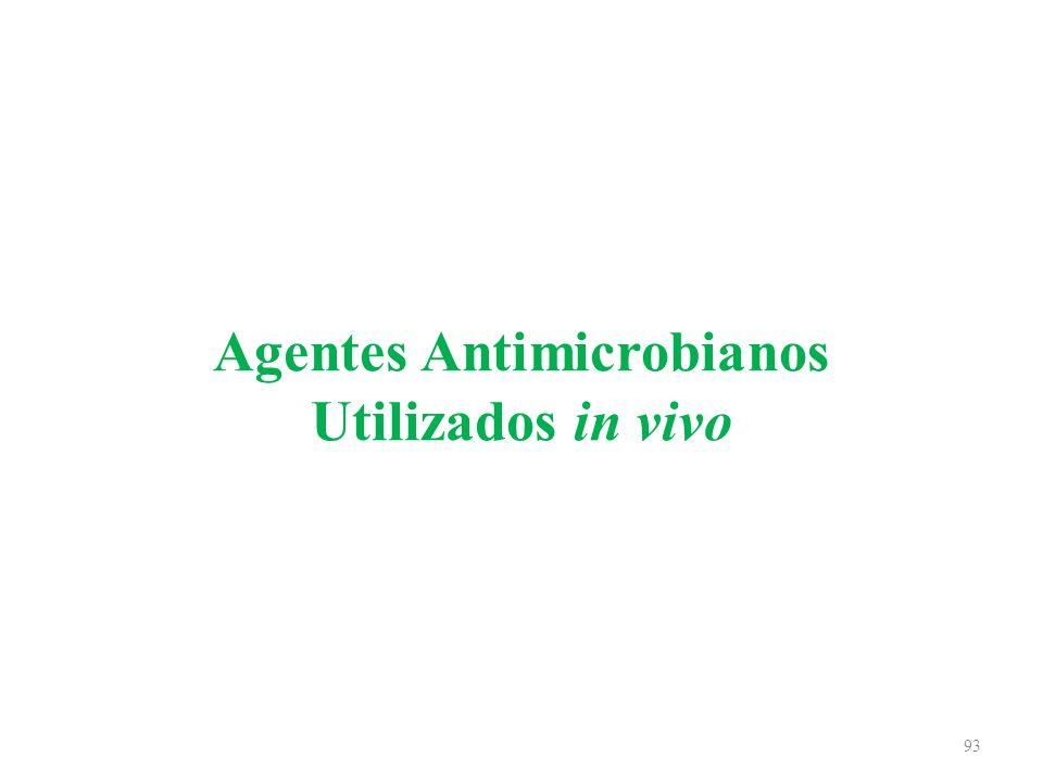 Agentes Antimicrobianos Utilizados in vivo 93