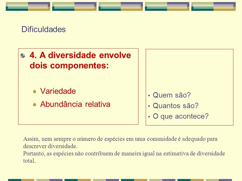 Dificuldades 4. A diversidade envolve dois componentes: Variedade Abundância relativa Quem são? Quantos são? O que acontece? Assim, nem sempre o númer