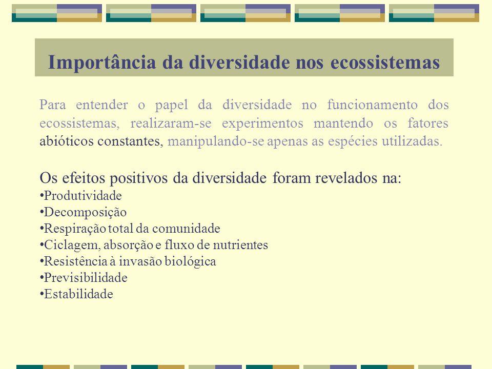 Importância da diversidade nos ecossistemas Para entender o papel da diversidade no funcionamento dos ecossistemas, realizaram-se experimentos mantend