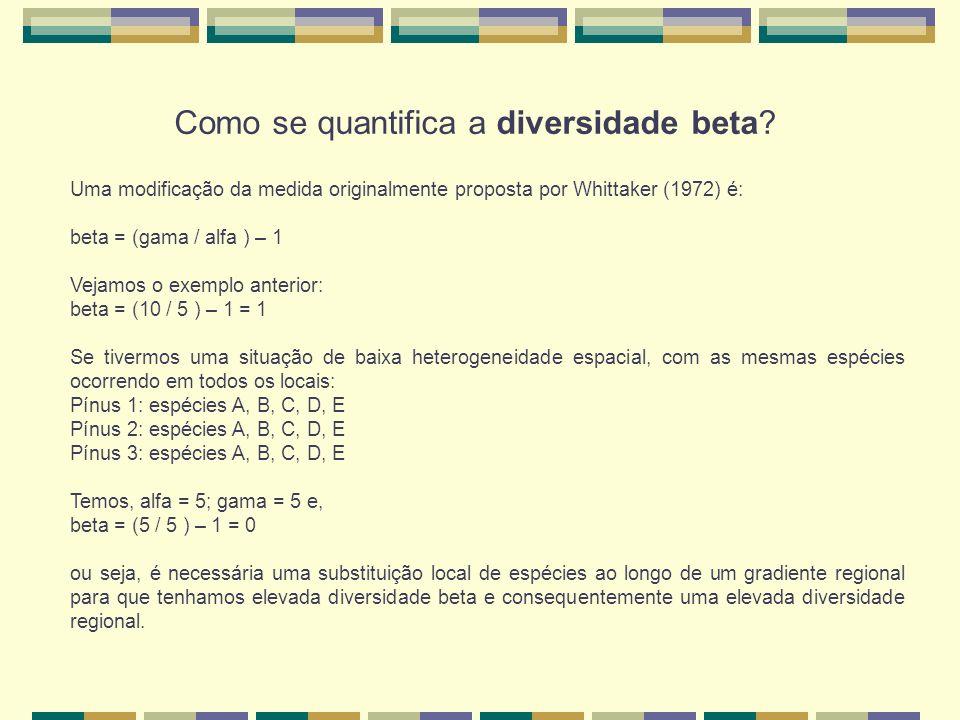 Como se quantifica a diversidade beta? Uma modificação da medida originalmente proposta por Whittaker (1972) é: beta = (gama / alfa ) – 1 Vejamos o ex