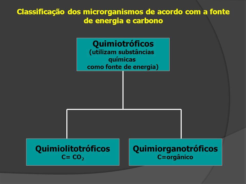 Quimiotróficos (utilizam substâncias químicas como fonte de energia) Quimiolitotróficos C= CO 2 Quimiorganotróficos C=orgânico Classificação dos micro