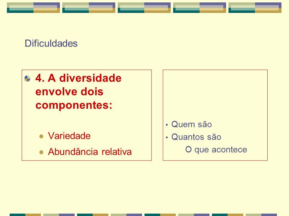 Dificuldades 4. A diversidade envolve dois componentes: Variedade Abundância relativa Quem são Quantos são O que acontece