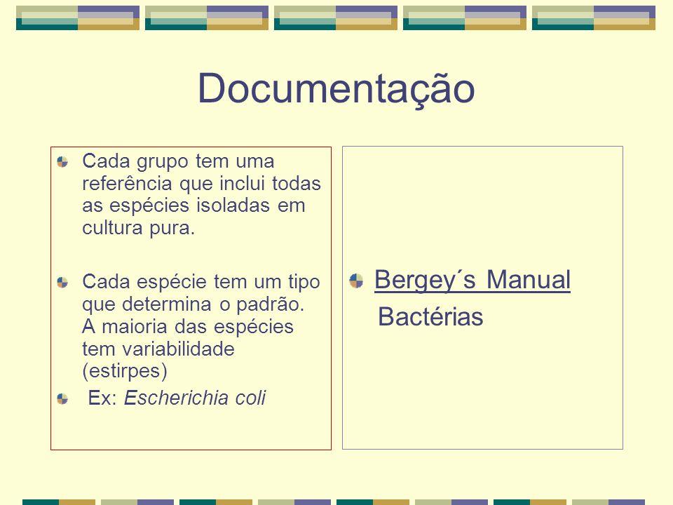 Documentação Cada grupo tem uma referência que inclui todas as espécies isoladas em cultura pura. Cada espécie tem um tipo que determina o padrão. A m