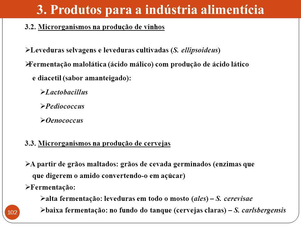3.2. Microrganismos na produção de vinhos Leveduras selvagens e leveduras cultivadas (S. ellipsoideus) Fermentação malolática (ácido málico) com produ
