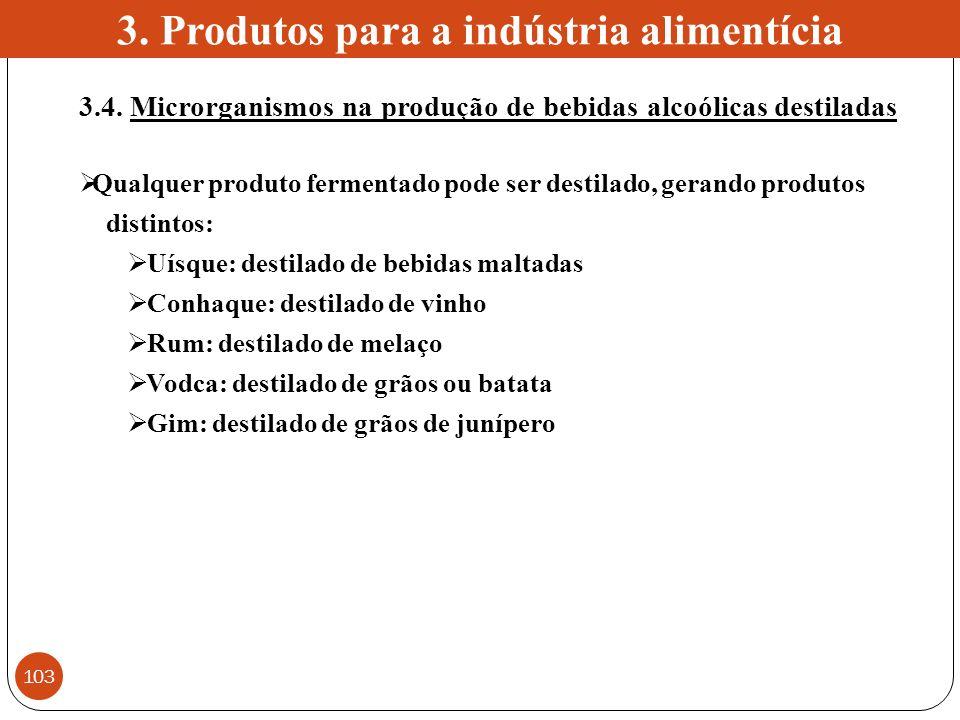 3.4. Microrganismos na produção de bebidas alcoólicas destiladas Qualquer produto fermentado pode ser destilado, gerando produtos distintos: Uísque: d