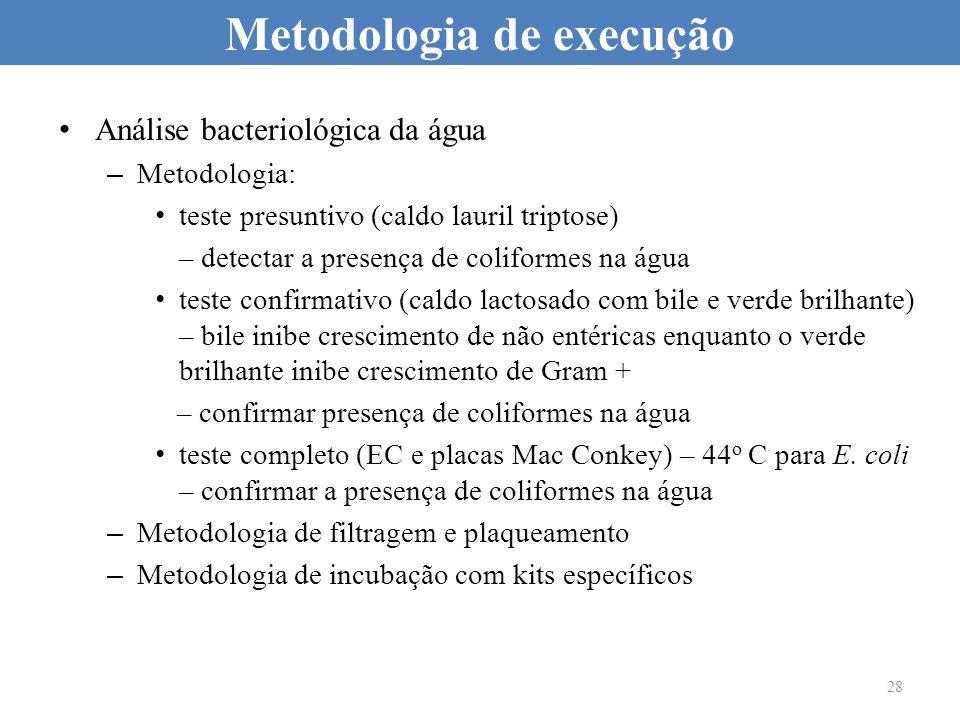 Análise bacteriológica da água – Metodologia: teste presuntivo (caldo lauril triptose) – detectar a presença de coliformes na água teste confirmativo