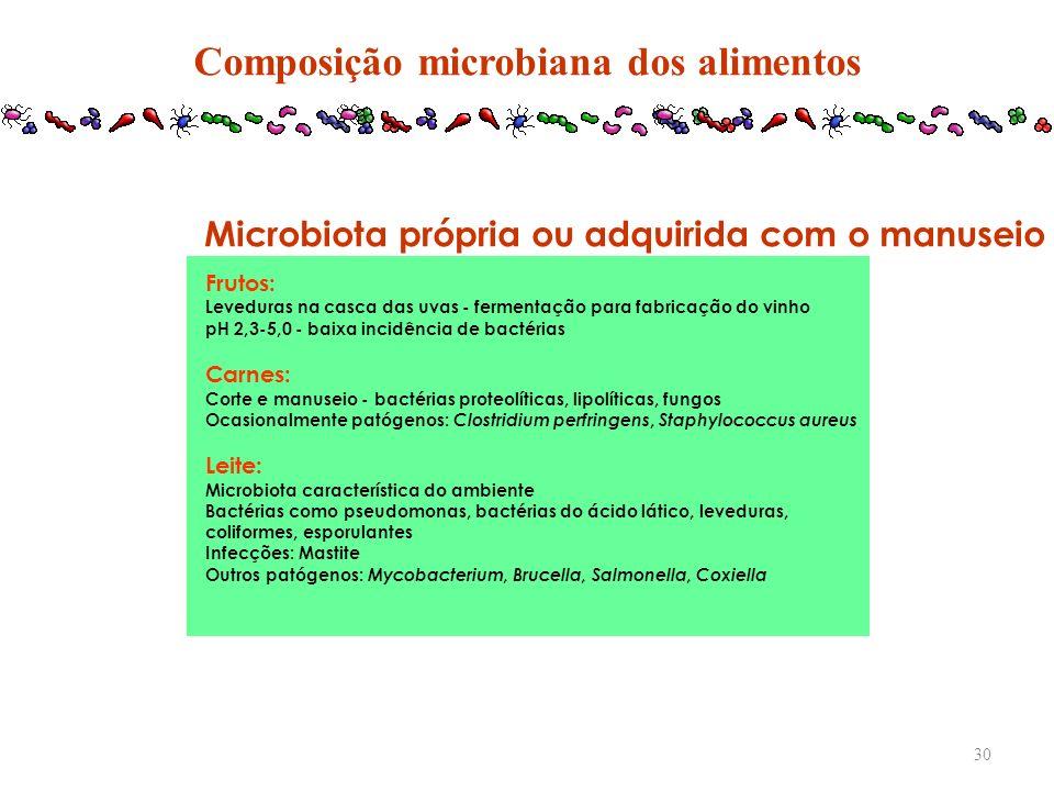 Composição microbiana dos alimentos Frutos: Leveduras na casca das uvas - fermentação para fabricação do vinho pH 2,3-5,0 - baixa incidência de bactér