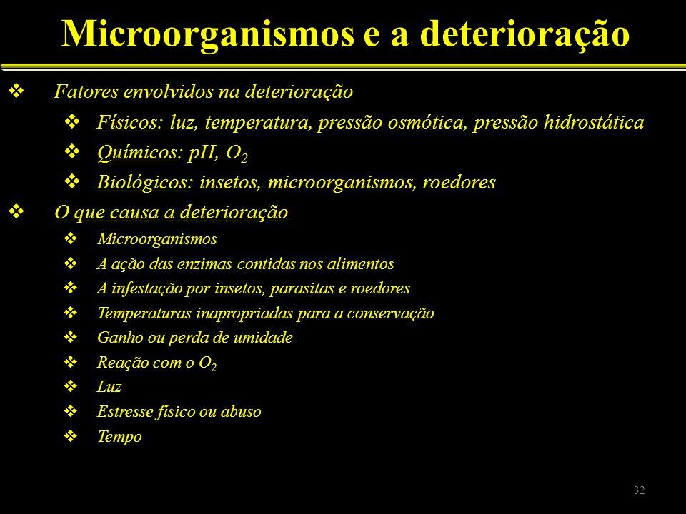 Fatores envolvidos na deterioração Físicos: luz, temperatura, pressão osmótica, pressão hidrostática Químicos: pH, O 2 Biológicos: insetos, microorgan