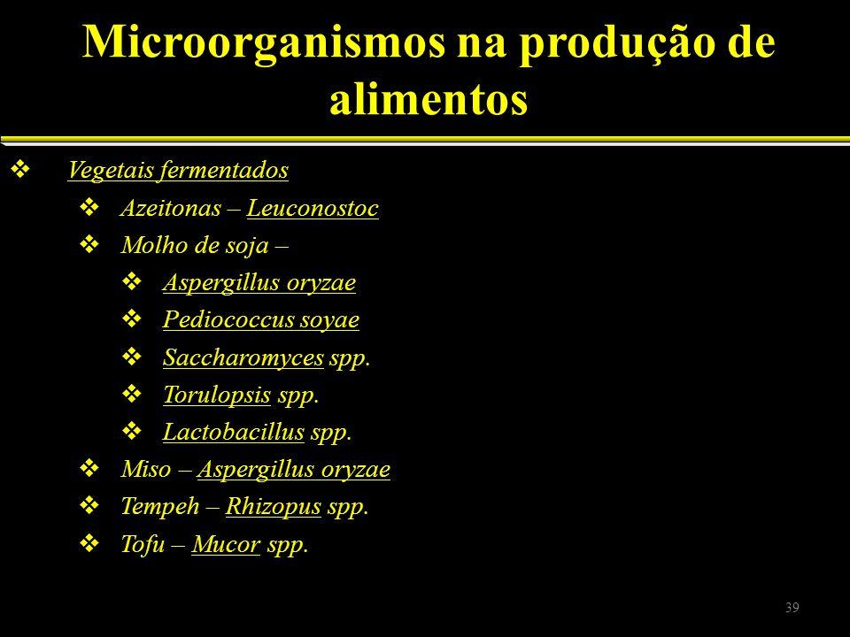 Vegetais fermentados Azeitonas – Leuconostoc Molho de soja – Aspergillus oryzae Pediococcus soyae Saccharomyces spp. Torulopsis spp. Lactobacillus spp