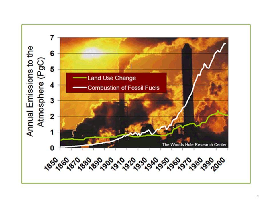 Fatores que afetam a microbiota do ar umidade temperatura radiação densidade populacional 45