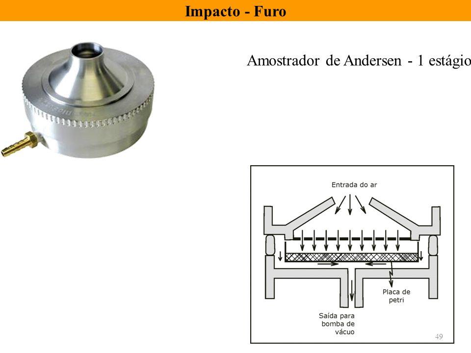 Impacto - Furo Amostrador de Andersen - 1 estágio 49