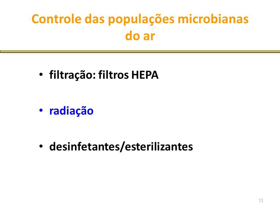 Controle das populações microbianas do ar filtração: filtros HEPA radiação desinfetantes/esterilizantes 51