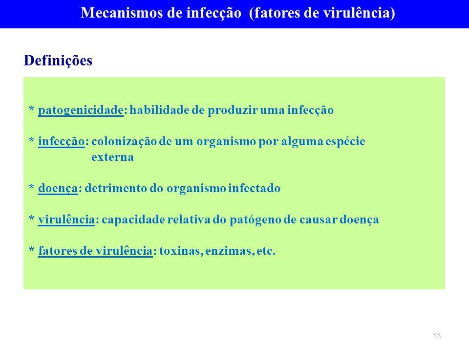 * patogenicidade: habilidade de produzir uma infecção * infecção: colonização de um organismo por alguma espécie externa * doença: detrimento do organ