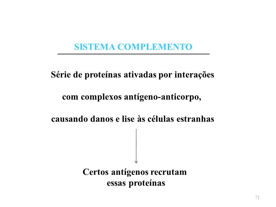 SISTEMA COMPLEMENTO Série de proteínas ativadas por interações com complexos antígeno-anticorpo, causando danos e lise às células estranhas 71 Certos