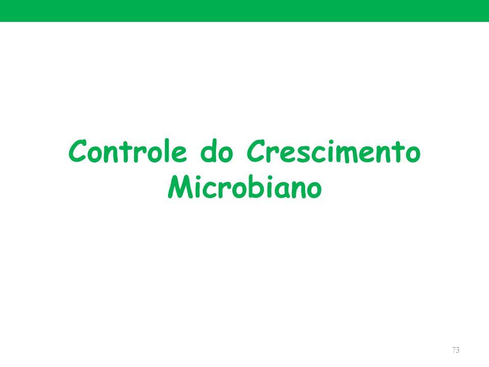 Controle do Crescimento Microbiano 73