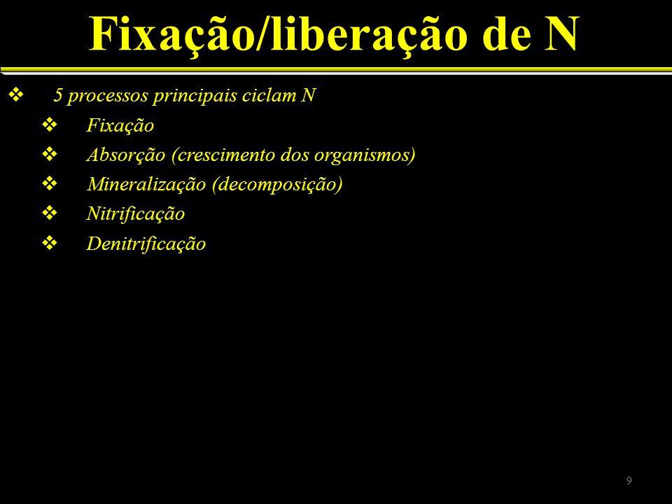 Controle das populações microbianas do ar filtração: filtros HEPA (high efficiency particulate air) radiação desinfetantes/esterilizantes 50