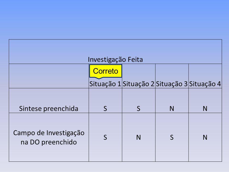 Investigação Feita Situação 1Situação 2Situação 3Situação 4 Sintese preenchidaSSNN Campo de Investigação na DO preenchido SNSN Correto