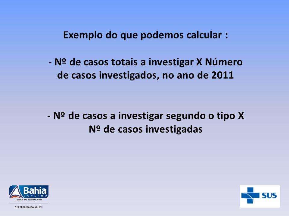 Exemplo do que podemos calcular : - Nº de casos totais a investigar X Número de casos investigados, no ano de 2011 - Nº de casos a investigar segundo o tipo X Nº de casos investigadas