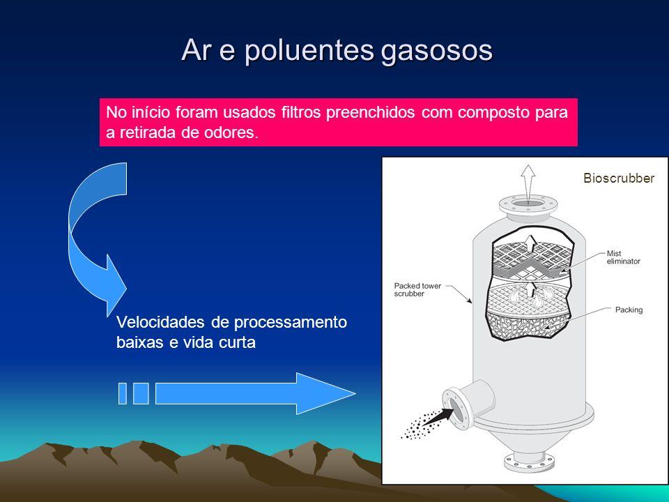 Ar e poluentes gasosos No início foram usados filtros preenchidos com composto para a retirada de odores. Velocidades de processamento baixas e vida c