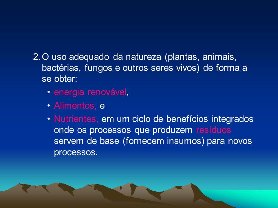 2.O uso adequado da natureza (plantas, animais, bactérias, fungos e outros seres vivos) de forma a se obter: energia renovável, Alimentos, e Nutriente
