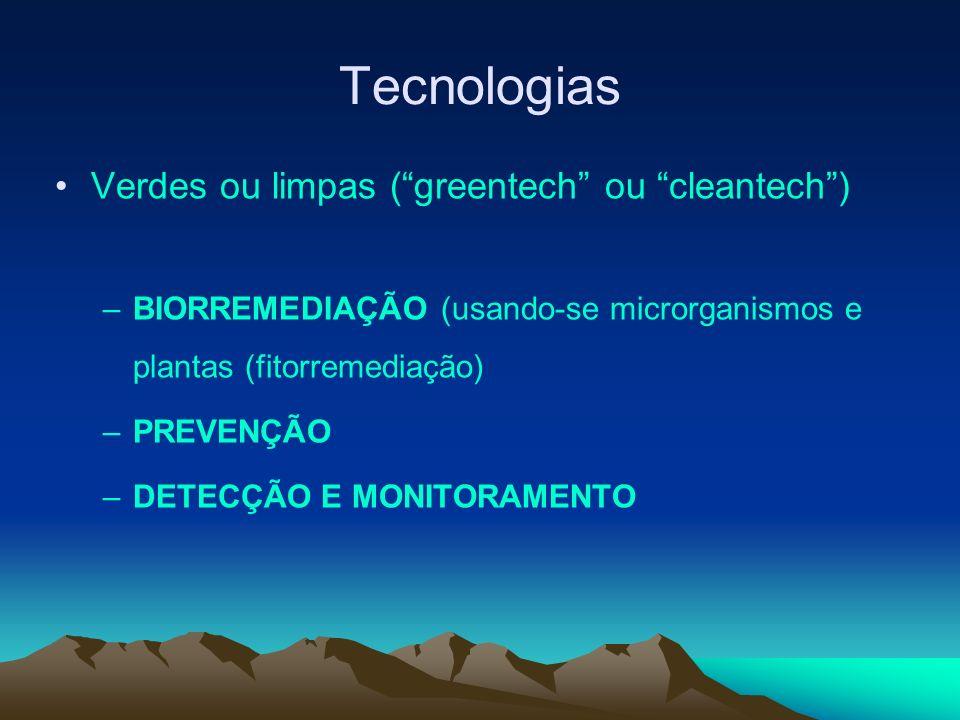 Tecnologias Verdes ou limpas (greentech ou cleantech) –BIORREMEDIAÇÃO (usando-se microrganismos e plantas (fitorremediação) –PREVENÇÃO –DETECÇÃO E MON