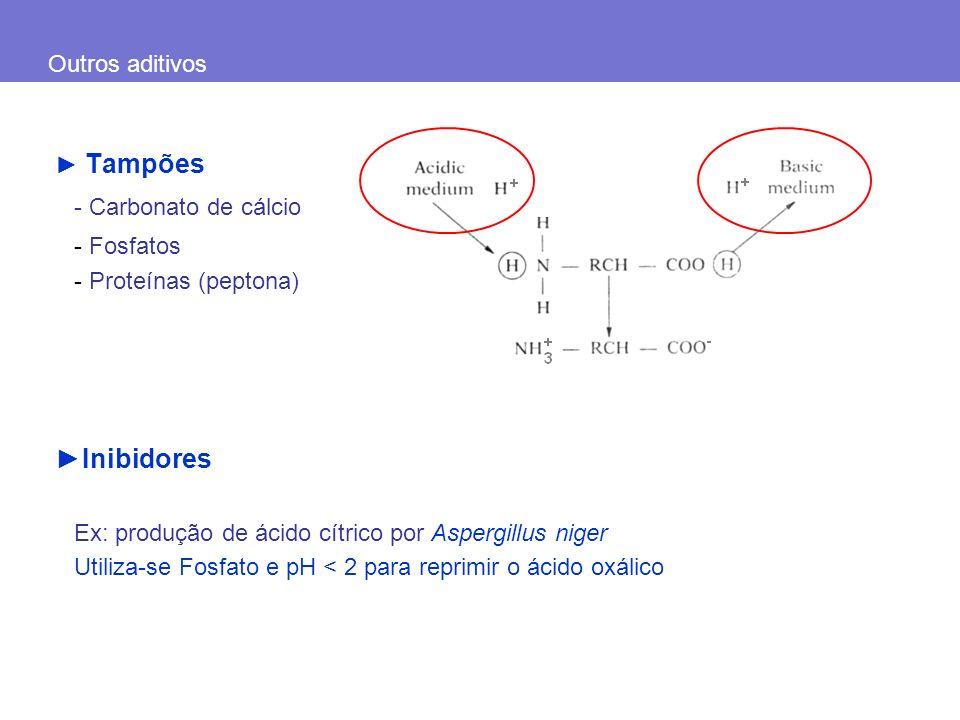 Tampões - Carbonato de cálcio - Fosfatos - Proteínas (peptona) Inibidores Ex: produção de ácido cítrico por Aspergillus niger Utiliza-se Fosfato e pH