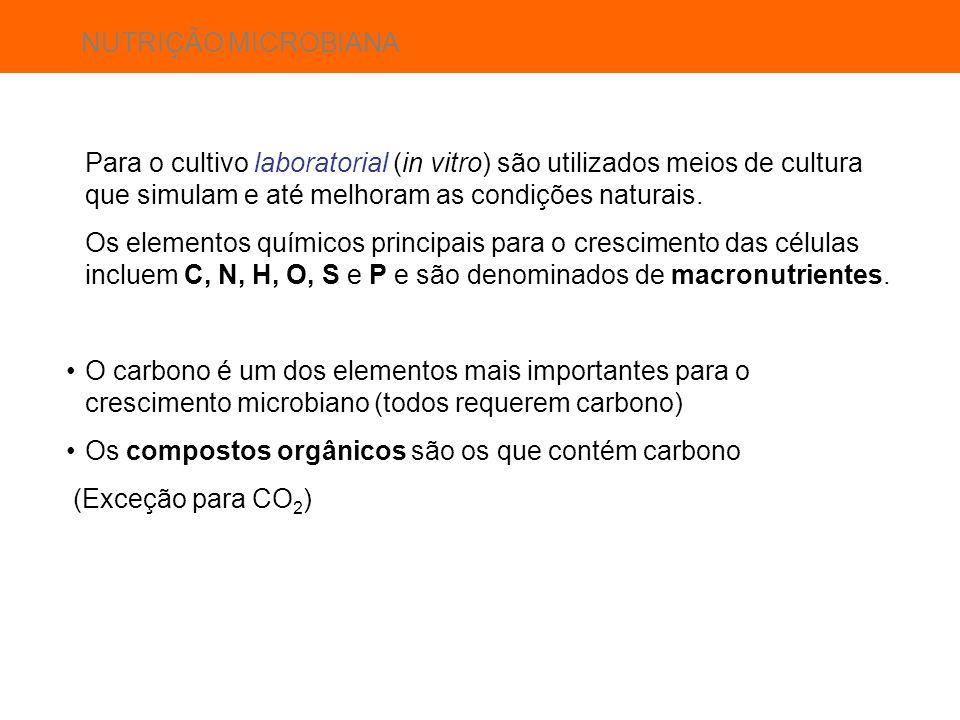 MEIOS DE CULTURA
