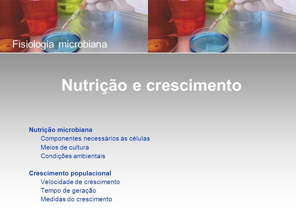 Fisiologia microbiana Nutrição e crescimento Nutrição microbiana Componentes necessários às células Meios de cultura Condições ambientais Crescimento