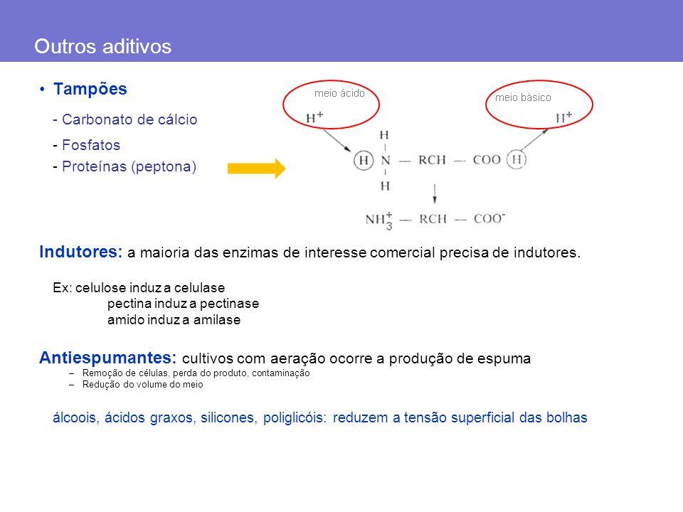 Tampões - Carbonato de cálcio - Fosfatos - Proteínas (peptona) Indutores: a maioria das enzimas de interesse comercial precisa de indutores. Ex: celul