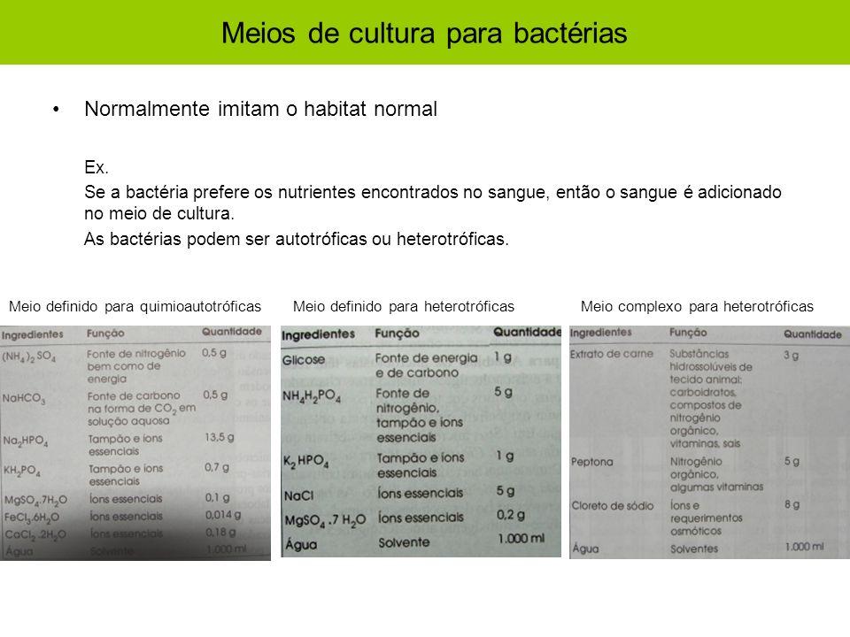 Meios de cultura para bactérias Normalmente imitam o habitat normal Ex. Se a bactéria prefere os nutrientes encontrados no sangue, então o sangue é ad