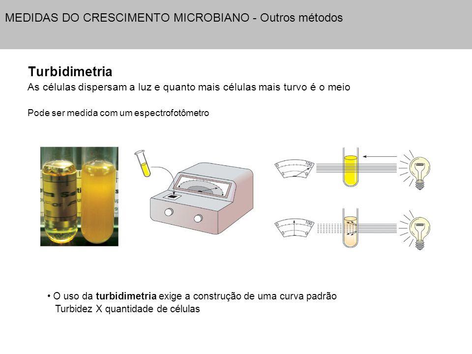 MEDIDAS DO CRESCIMENTO MICROBIANO - Outros métodos Turbidimetria As células dispersam a luz e quanto mais células mais turvo é o meio Pode ser medida