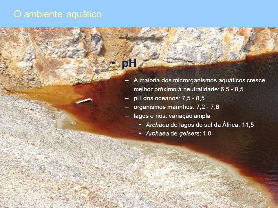 pH –A maioria dos microrganismos aquáticos cresce melhor próximo à neutralidade: 6,5 - 8,5 –pH dos oceanos: 7,5 - 8,5 –organismos marinhos: 7,2 - 7,6 –lagos e rios: variação ampla Archaea de lagos do sul da África: 11,5 Archaea de geisers: 1,0 O ambiente aquático 10