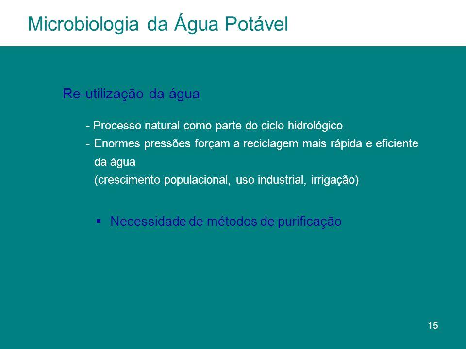 Necessidade de métodos de purificação Microbiologia da Água Potável Re-utilização da água - Processo natural como parte do ciclo hidrológico -Enormes pressões forçam a reciclagem mais rápida e eficiente da água (crescimento populacional, uso industrial, irrigação) 15