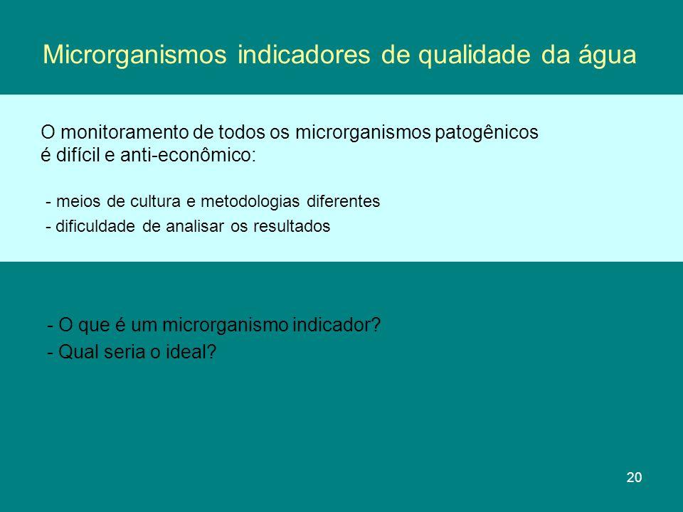 O monitoramento de todos os microrganismos patogênicos é difícil e anti-econômico: - meios de cultura e metodologias diferentes - dificuldade de analisar os resultados Microrganismos indicadores de qualidade da água - O que é um microrganismo indicador.