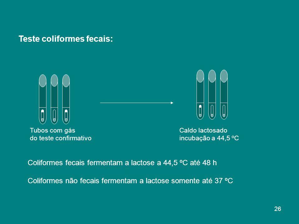 Tubos com gás Caldo lactosado do teste confirmativo incubação a 44,5 ºC Teste coliformes fecais: Coliformes fecais fermentam a lactose a 44,5 ºC até 48 h Coliformes não fecais fermentam a lactose somente até 37 ºC 26