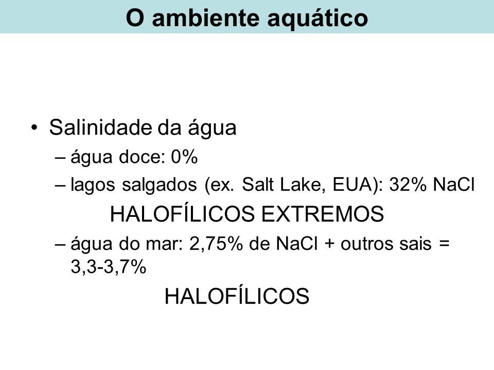 Salinidade da água –água doce: 0% –lagos salgados (ex. Salt Lake, EUA): 32% NaCl HALOFÍLICOS EXTREMOS –água do mar: 2,75% de NaCl + outros sais = 3,3-