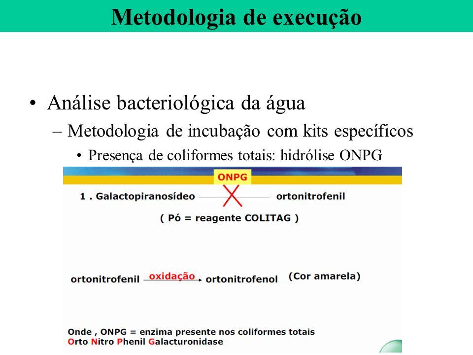 Análise bacteriológica da água –Metodologia de incubação com kits específicos Presença de coliformes totais: hidrólise ONPG Metodologia de execução