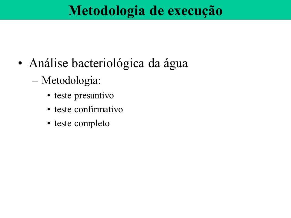 Análise bacteriológica da água –Metodologia: teste presuntivo teste confirmativo teste completo Metodologia de execução