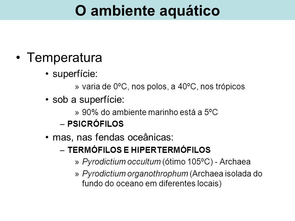 Temperatura superfície: »varia de 0ºC, nos polos, a 40ºC, nos trópicos sob a superfície: »90% do ambiente marinho está a 5ºC –PSICRÓFILOS mas, nas fen