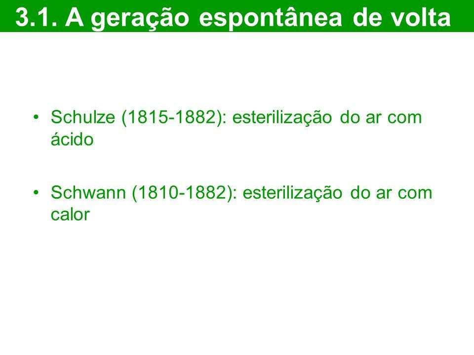 Schulze (1815-1882): esterilização do ar com ácido Schwann (1810-1882): esterilização do ar com calor 3.1. A geração espontânea de volta