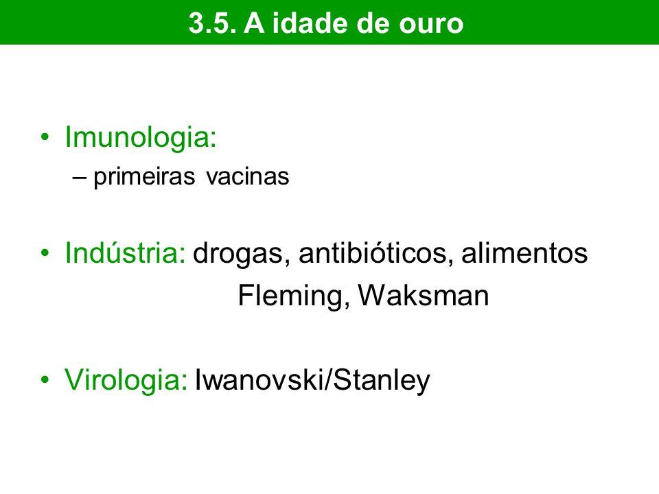Imunologia: –primeiras vacinas Indústria: drogas, antibióticos, alimentos Fleming, Waksman Virologia: Iwanovski/Stanley 3.5.