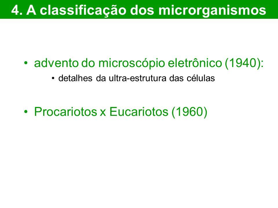 advento do microscópio eletrônico (1940): detalhes da ultra-estrutura das células Procariotos x Eucariotos (1960) 4. A classificação dos microrganismo