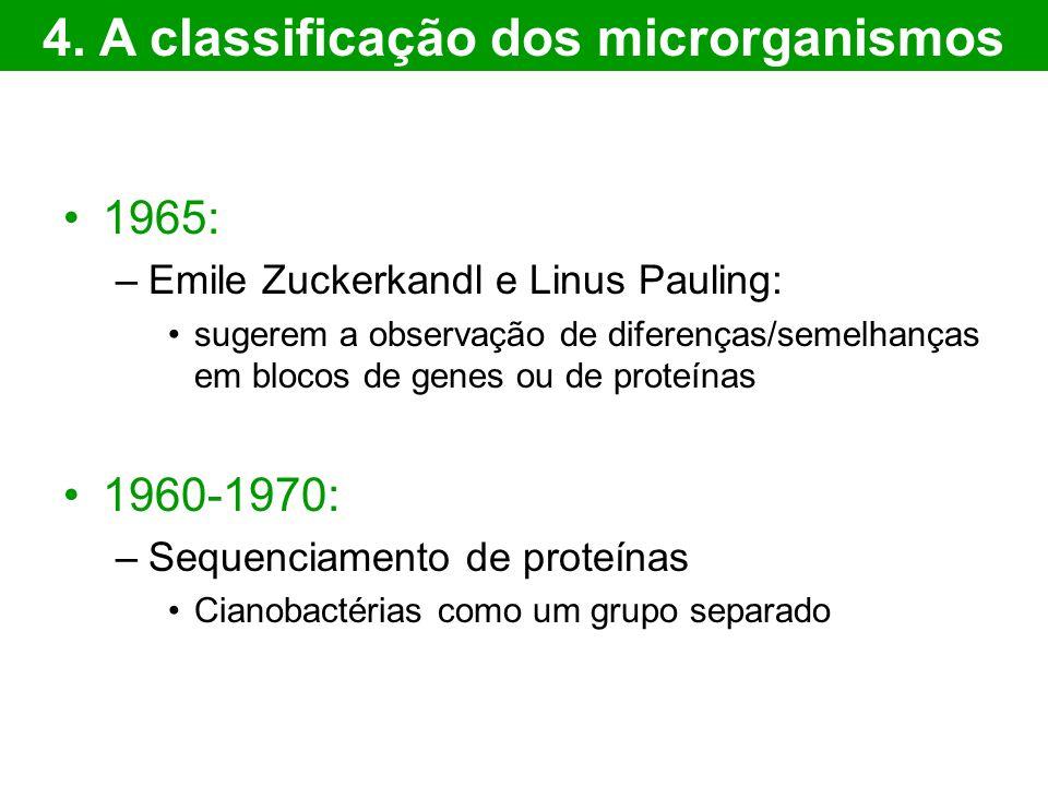 1965: –Emile Zuckerkandl e Linus Pauling: sugerem a observação de diferenças/semelhanças em blocos de genes ou de proteínas 1960-1970: –Sequenciamento de proteínas Cianobactérias como um grupo separado 4.