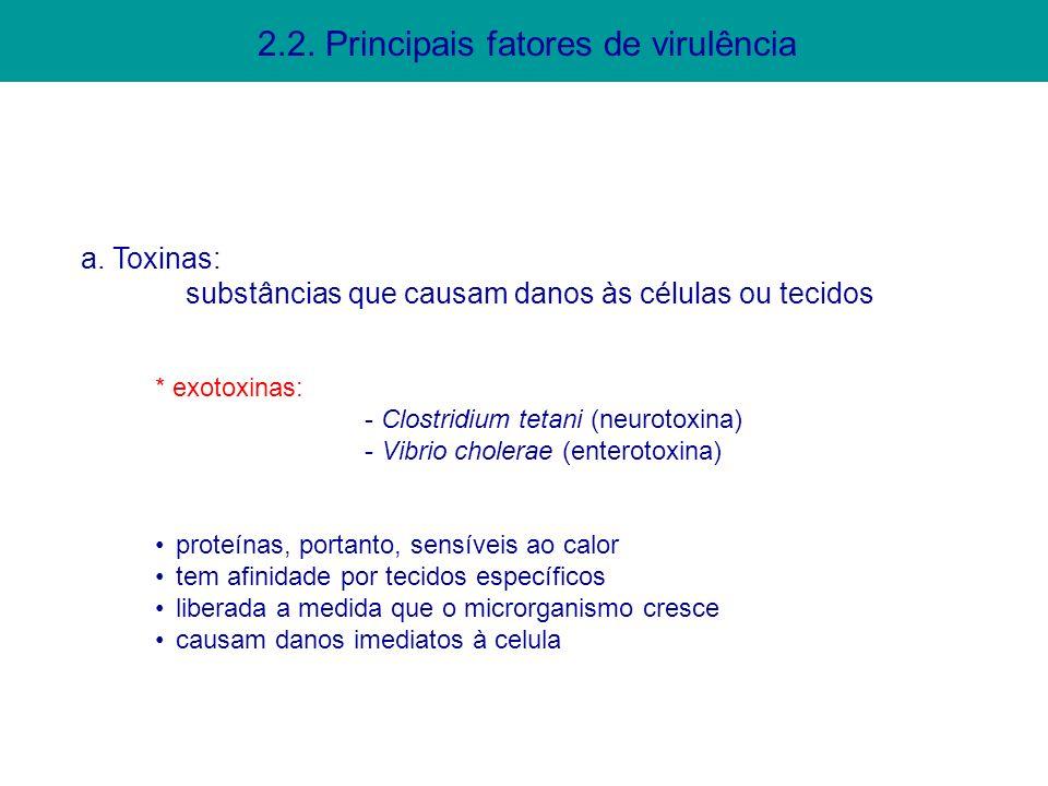 a. Toxinas: substâncias que causam danos às células ou tecidos * exotoxinas: - Clostridium tetani (neurotoxina) - Vibrio cholerae (enterotoxina) prote