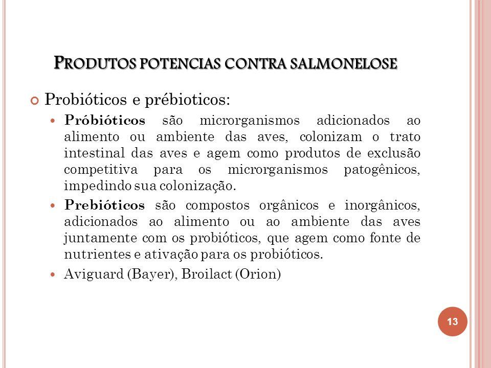 P RODUTOS POTENCIAS CONTRA SALMONELOSE Probióticos e prébioticos: Próbióticos são microrganismos adicionados ao alimento ou ambiente das aves, coloniz