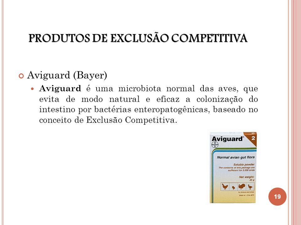 PRODUTOS DE EXCLUSÃO COMPETITIVA Aviguard (Bayer) Aviguard é uma microbiota normal das aves, que evita de modo natural e eficaz a colonização do intes