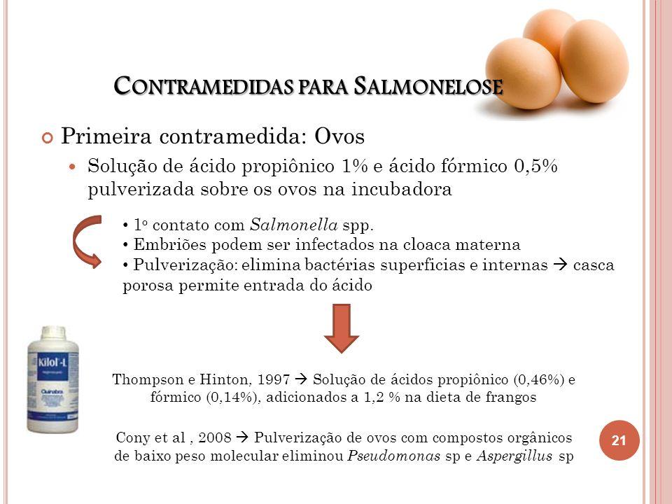 C ONTRAMEDIDAS PARA S ALMONELOSE Primeira contramedida: Ovos Solução de ácido propiônico 1% e ácido fórmico 0,5% pulverizada sobre os ovos na incubado