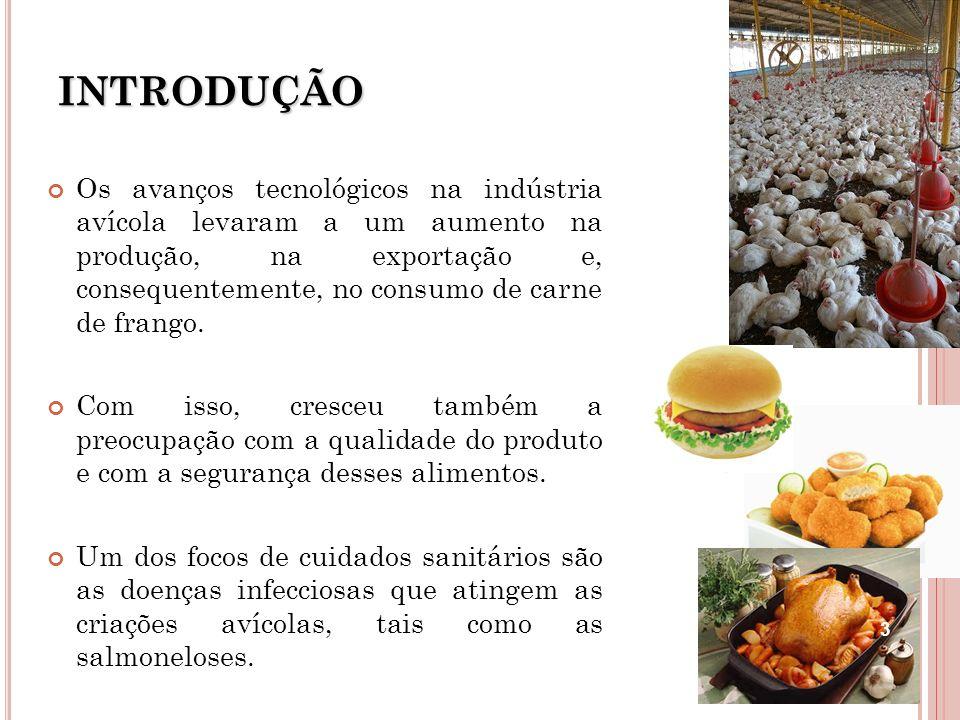 INTRODUÇÃO Os avanços tecnológicos na indústria avícola levaram a um aumento na produção, na exportação e, consequentemente, no consumo de carne de fr